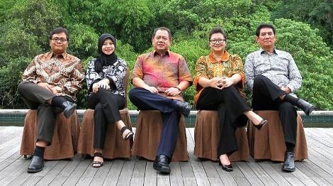 Margahayuland Group - Jajaran Direksi