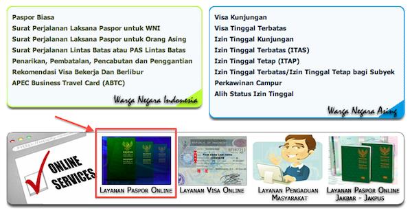 Tampilan Cara Membuat Paspor Secara Online