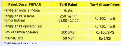 Tarif Kartu Pintar Indosat