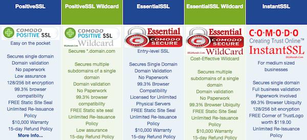 Paket SSL Murah Berkualitas