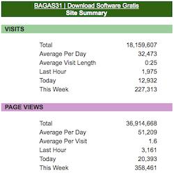 http://www.sitemeter.com/?a=stats&s=s50bagas31