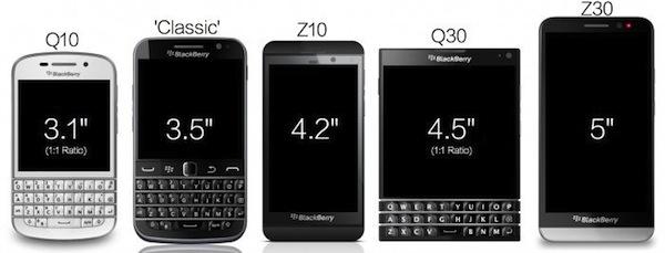 BlackBerry Concepts